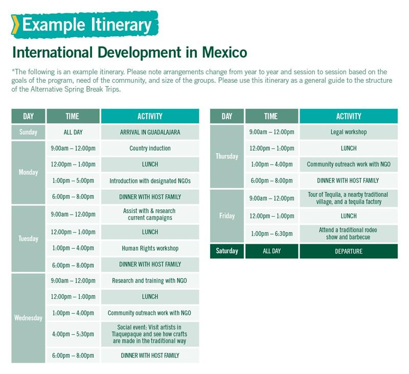 International development Alternative Spring Break sample itinerary