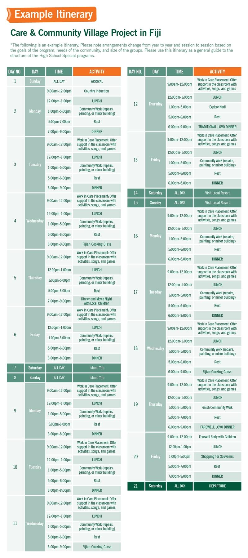 High School Special sample schedule for Care & Community Village Project in Fiji