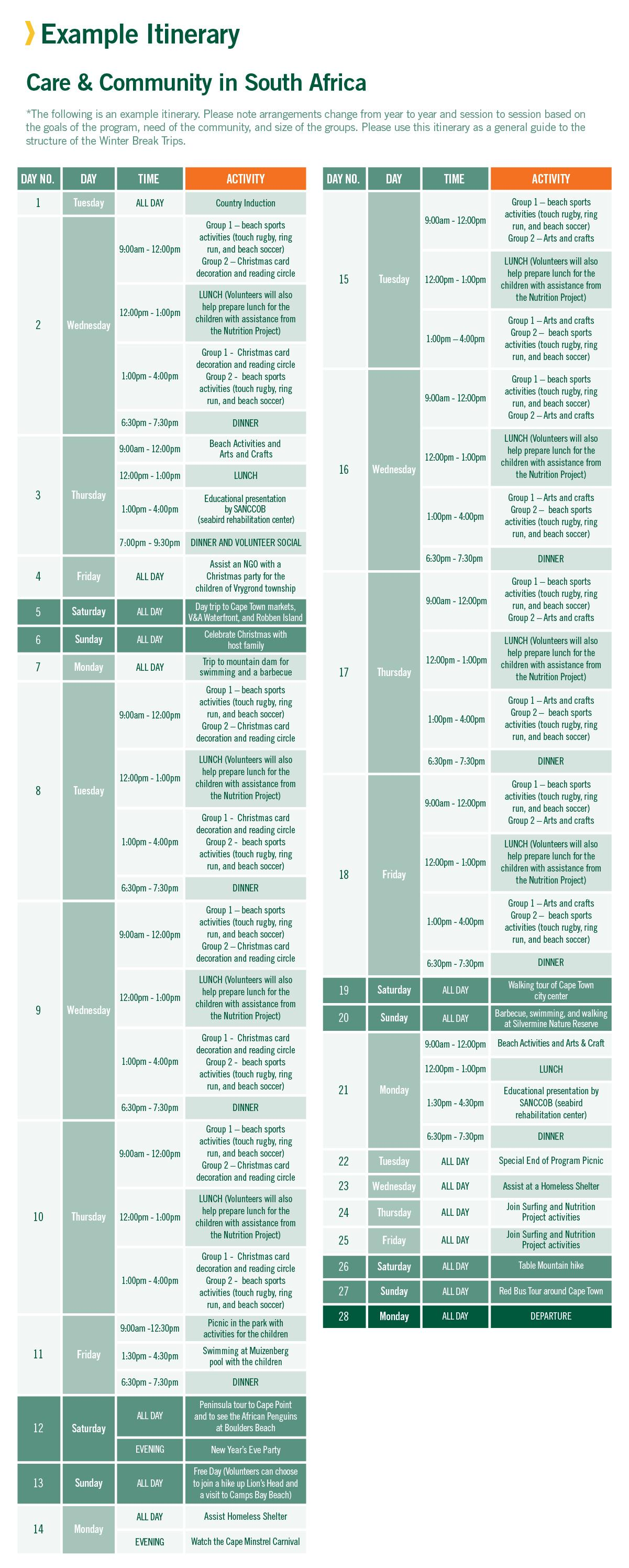 Winter Break Trip sample schedule for Care in South Africa 4 Weeks